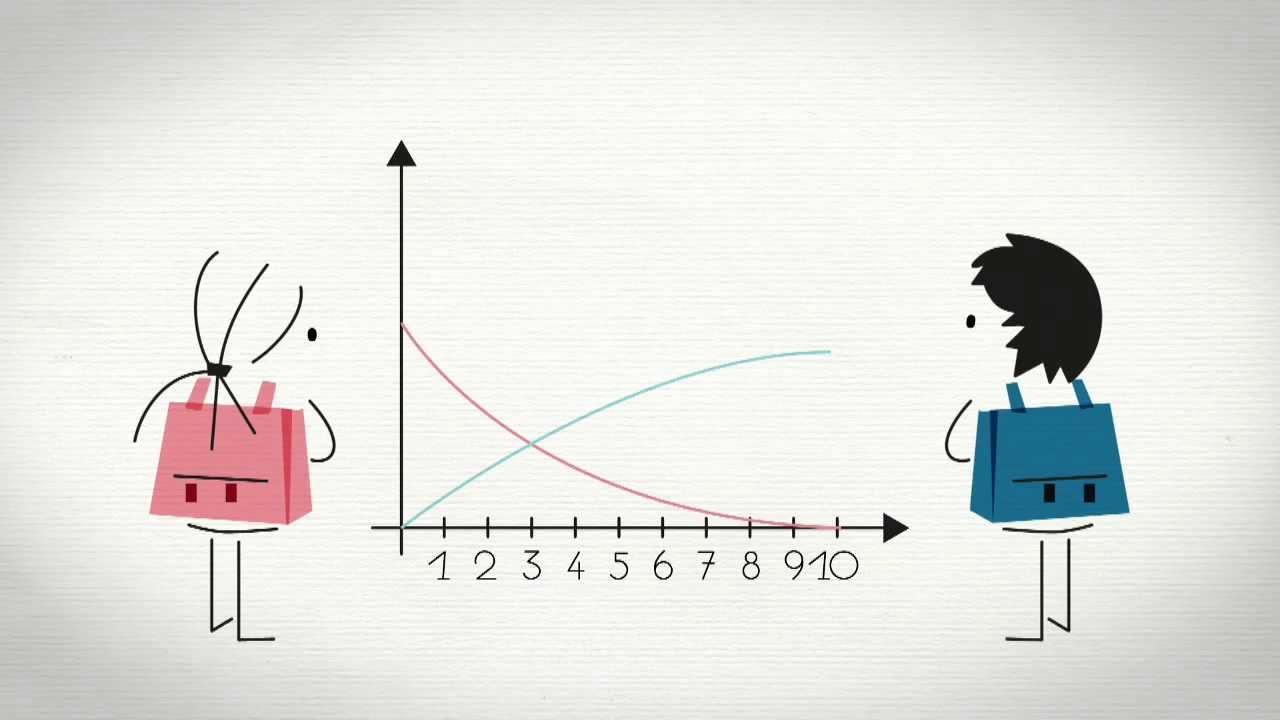 maths filles garcons